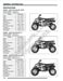Polaris Outlaw 450 MXR Service Manual